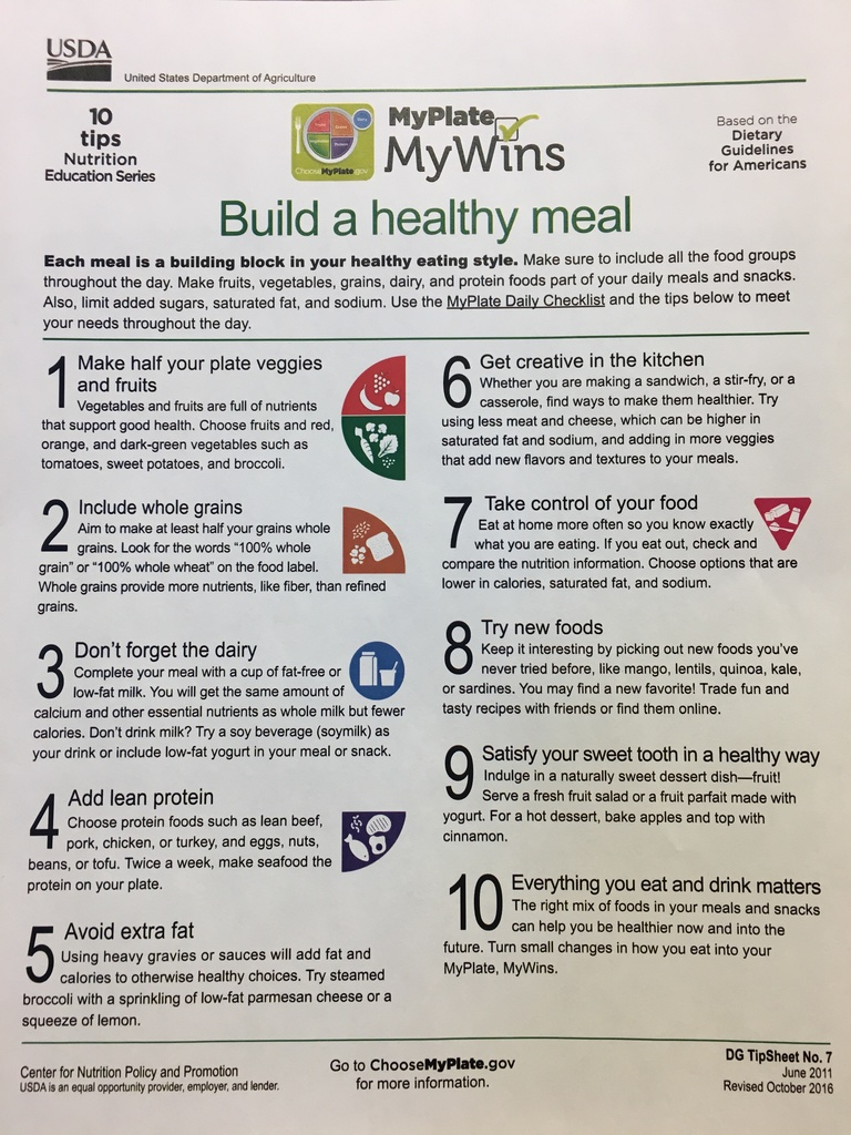 Build a Healthy Meal